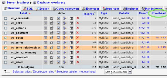 wp-postrevisions selecteer tabellen met  overhead